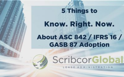 5 Things to Know. Right. Now. About ASC 842 / IFRS 16 / GASB 87 Adoption